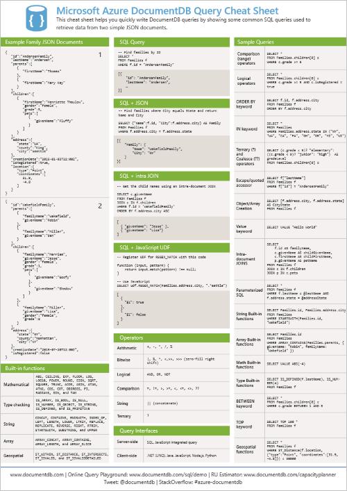 Microsoft sql language reference manual pdf