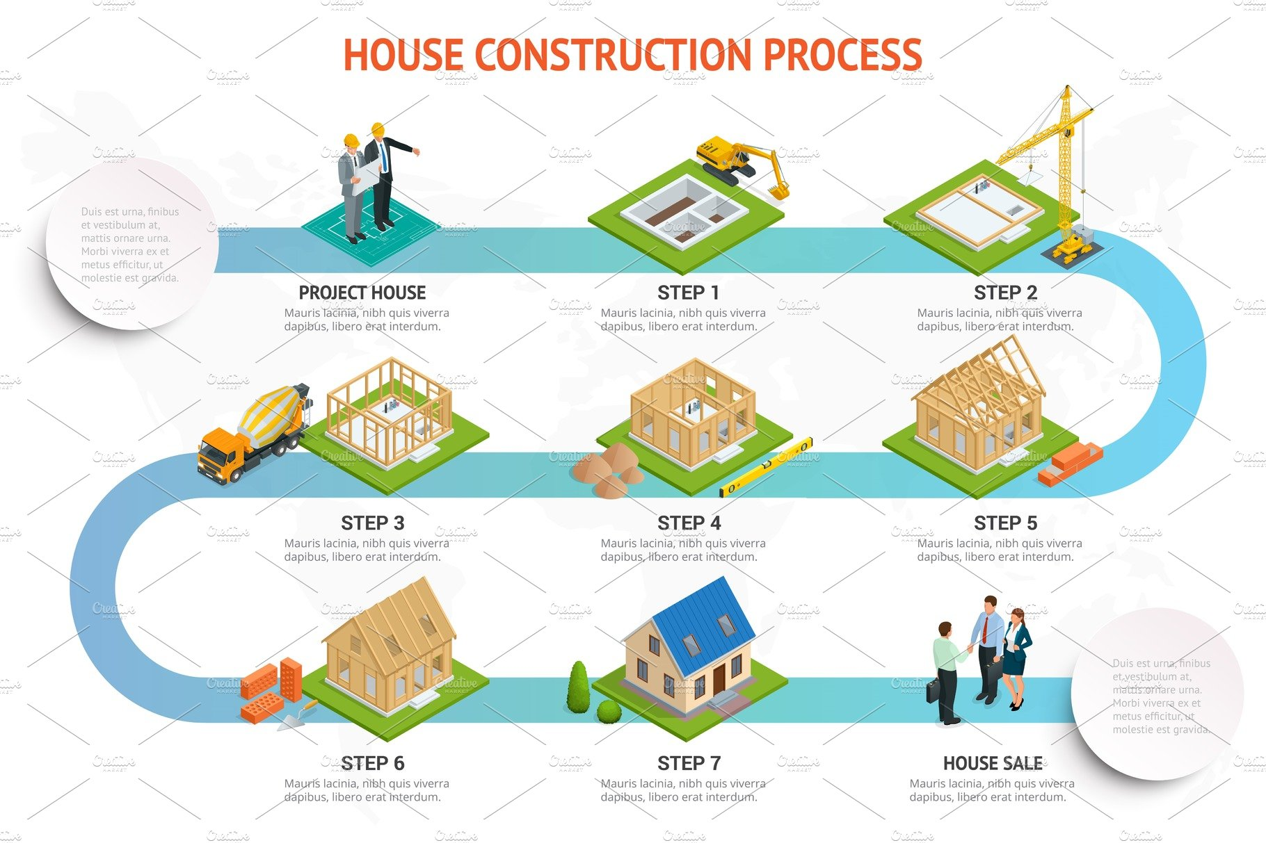 Building and construction process guide australia