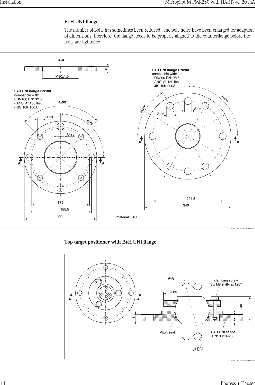 endress hauser radar level transmitter manual