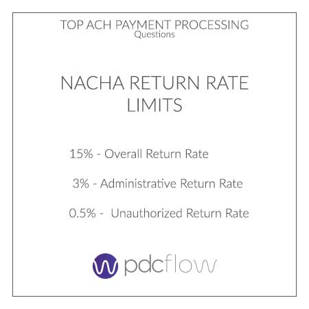 Nacha ach return codes pdf