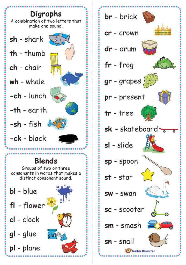 Reading passages with blends and digraphs pdf