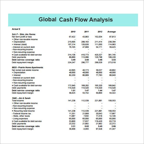 Cash flow statement example pdf