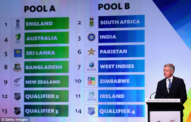 World cup cricket draw pdf