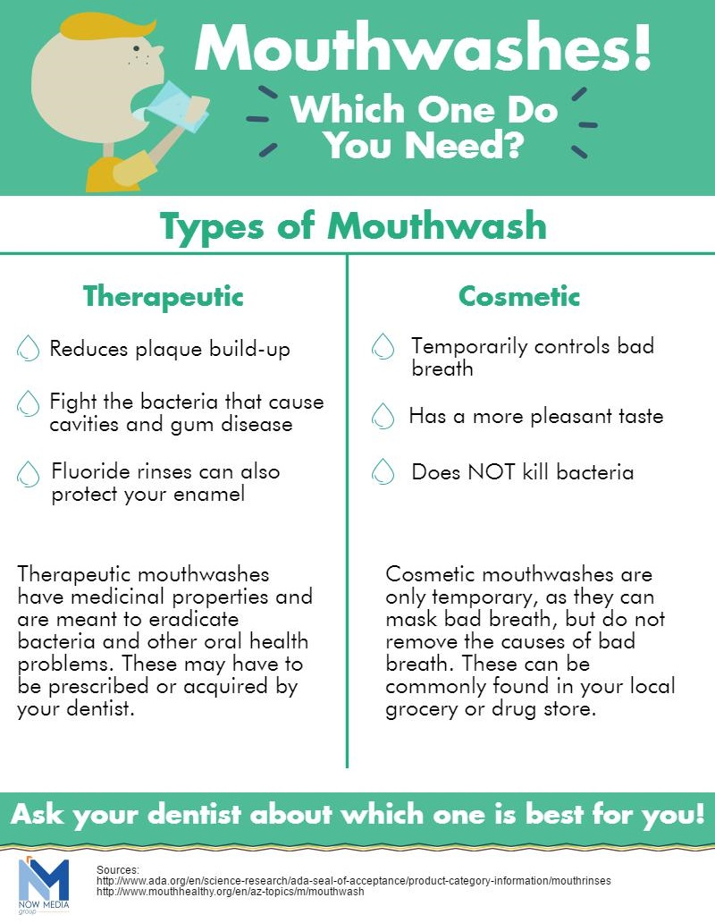 Dental and oral therapeutic guideline