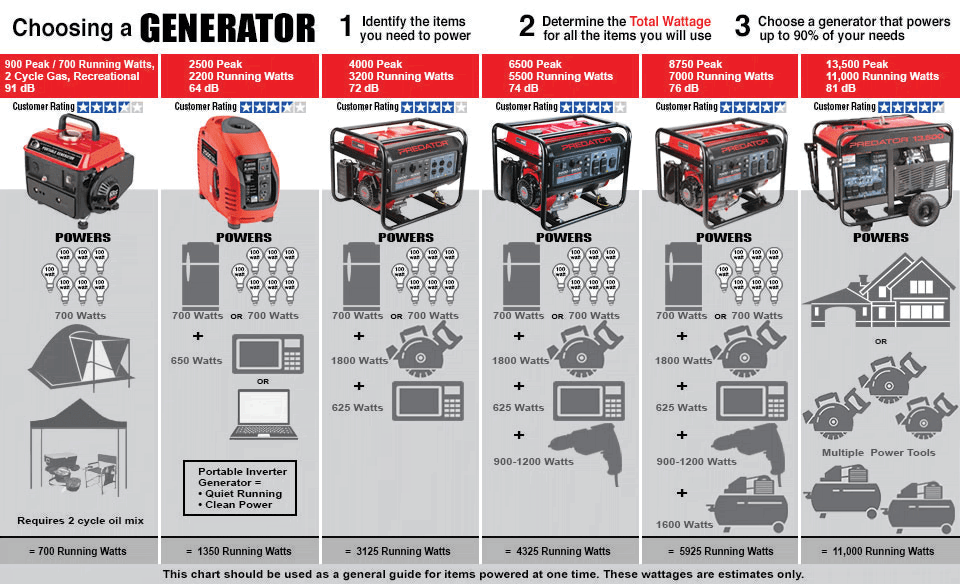 baldor generator pc40h 4000 manual shop