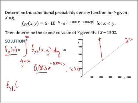 Joint probability density function examples pdf