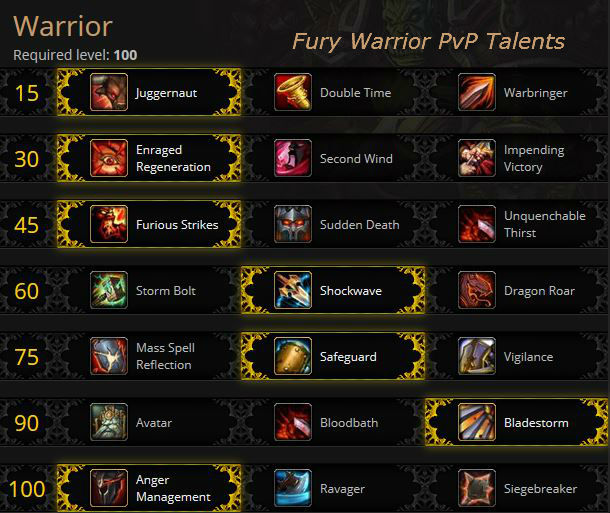 Arms warrior pvp gear guide