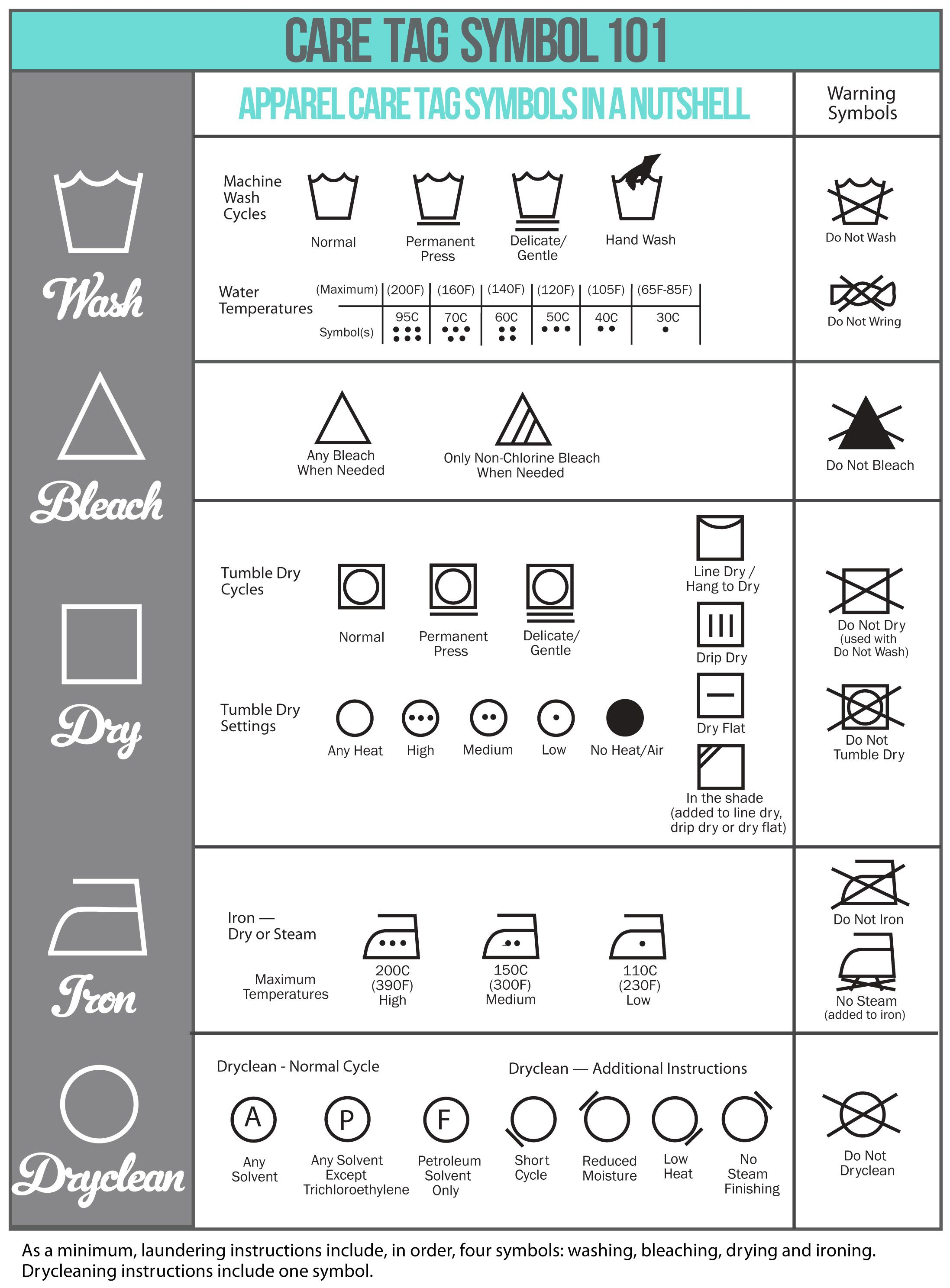 meaning of garment instruction labels