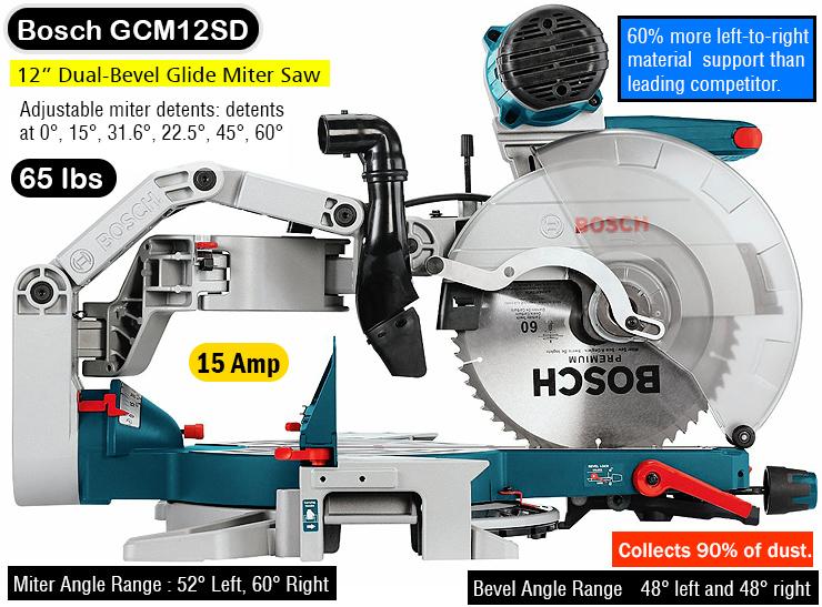 bosch 4410l miter saw manual