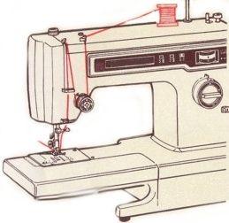 Kenmore 10 stitch sewing machine model 385 manual
