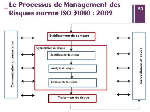 Le management des risques de l entreprise pdf