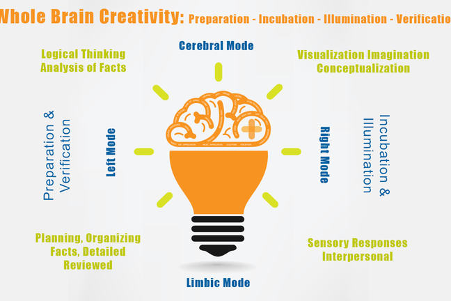 The business side of creativity pdf