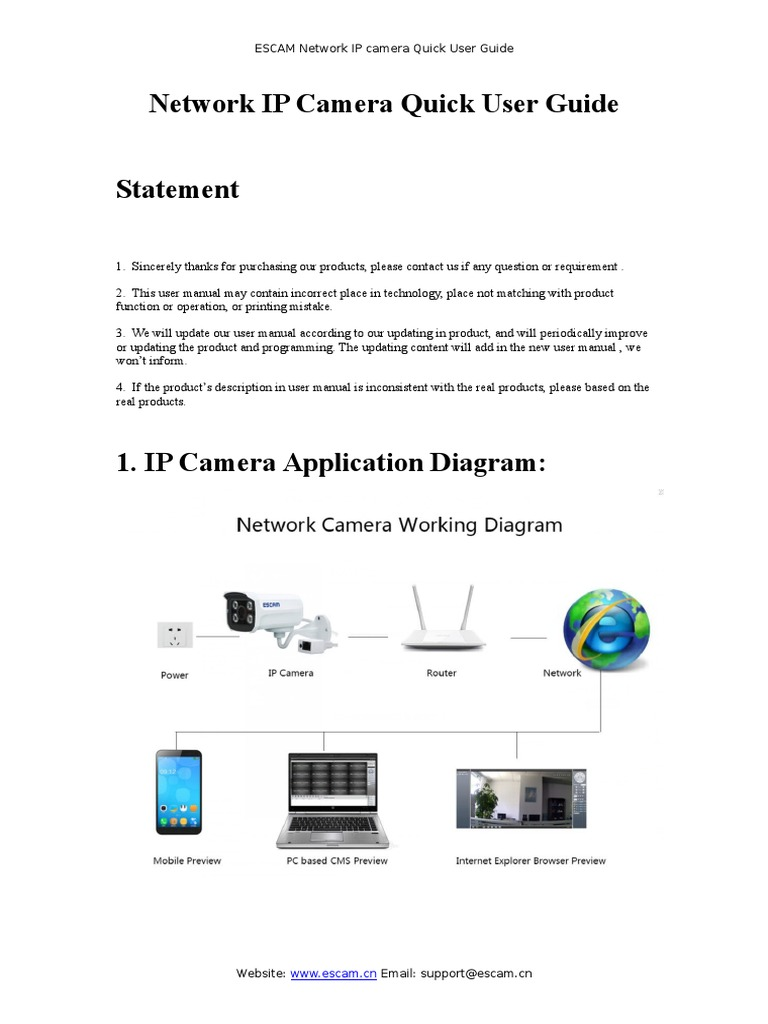 User guide camera document 280