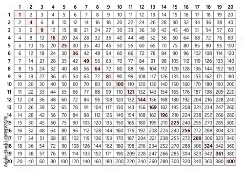 20 by 20 multiplication table pdf