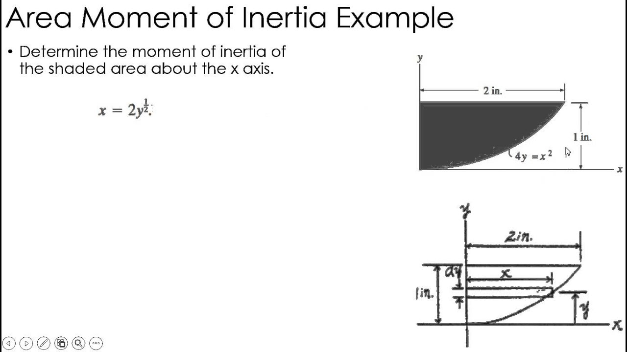 Statical moment of area example