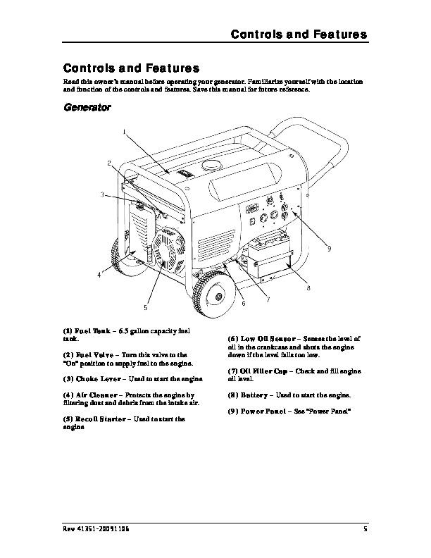 champion 6500 watt generator parts manual