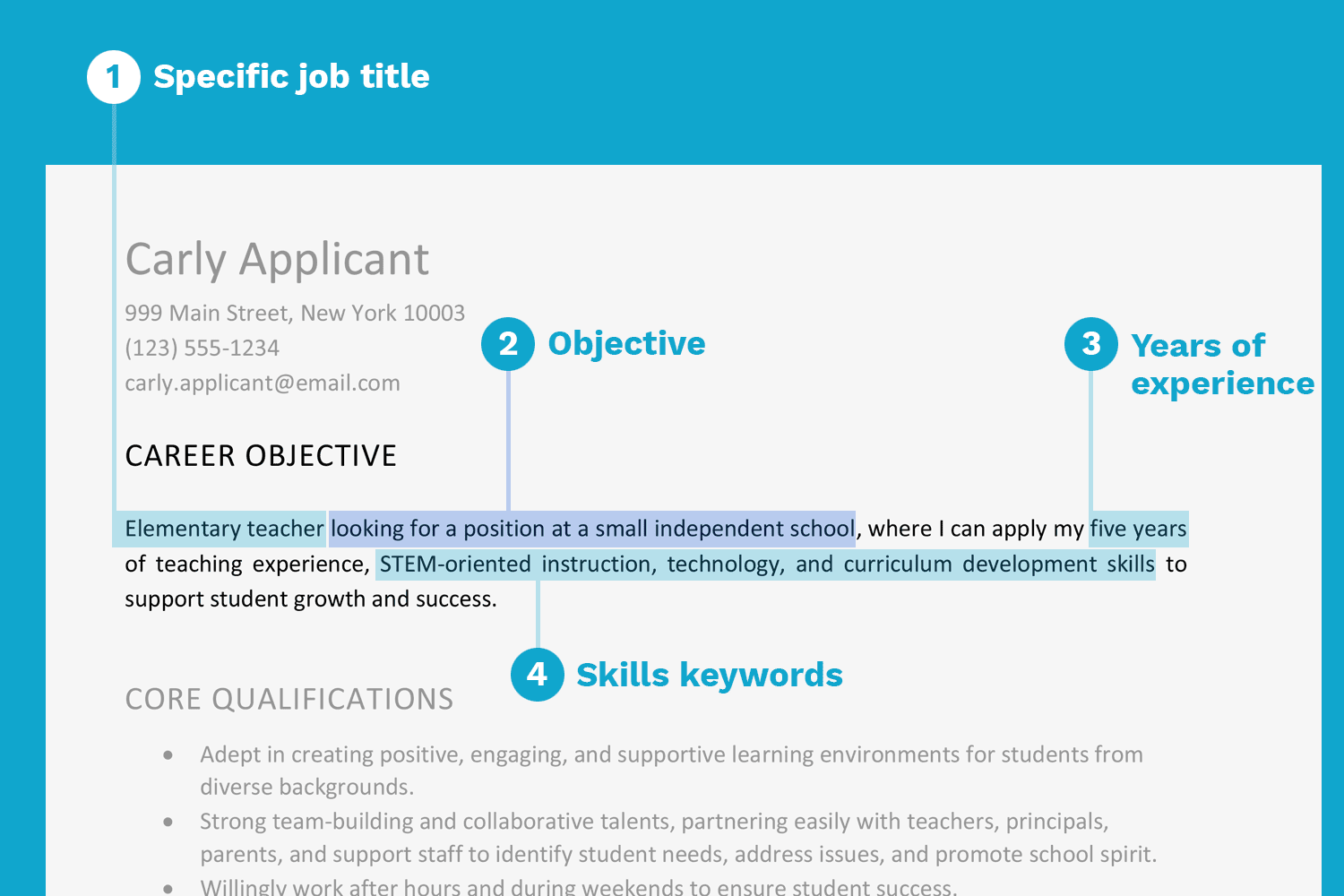 What does under consideration mean for job application