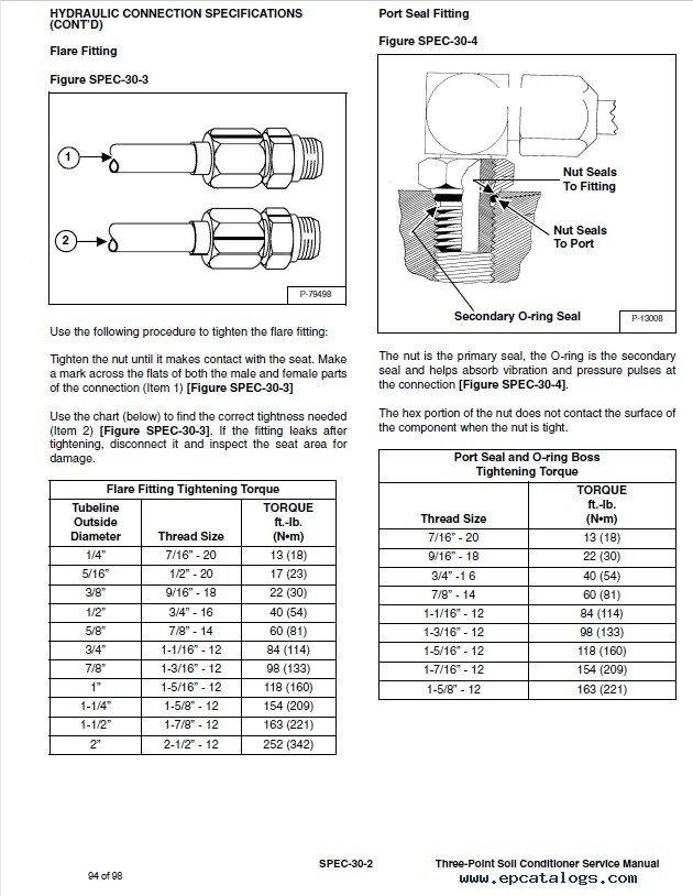 bobcat soil conditioner parts manual