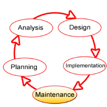 Testing life cycle models pdf