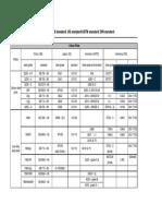 Tool steel density chart pdf