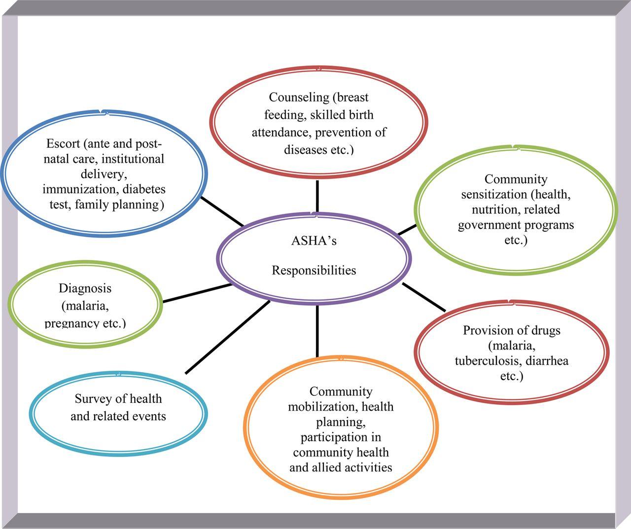 Importance of environmental health pdf