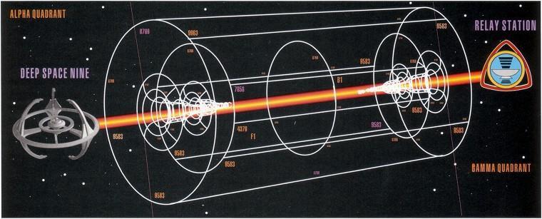 star trek deep space nine technical manual