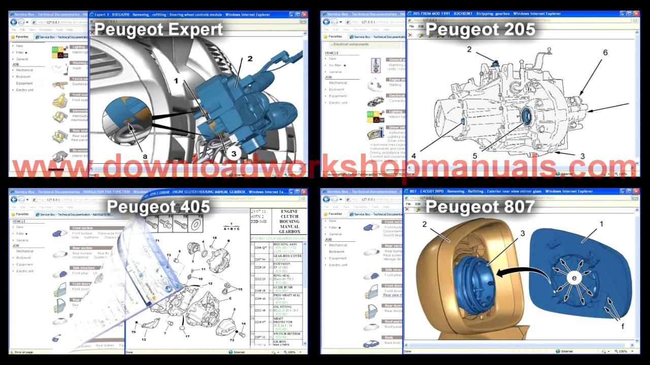 Peugeot 308 workshop manual free download