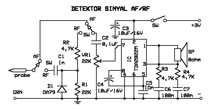 Circuit diagram pixie qrp pdf