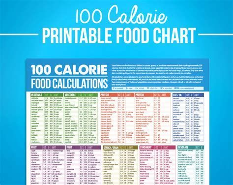 List of calories in meals pdf