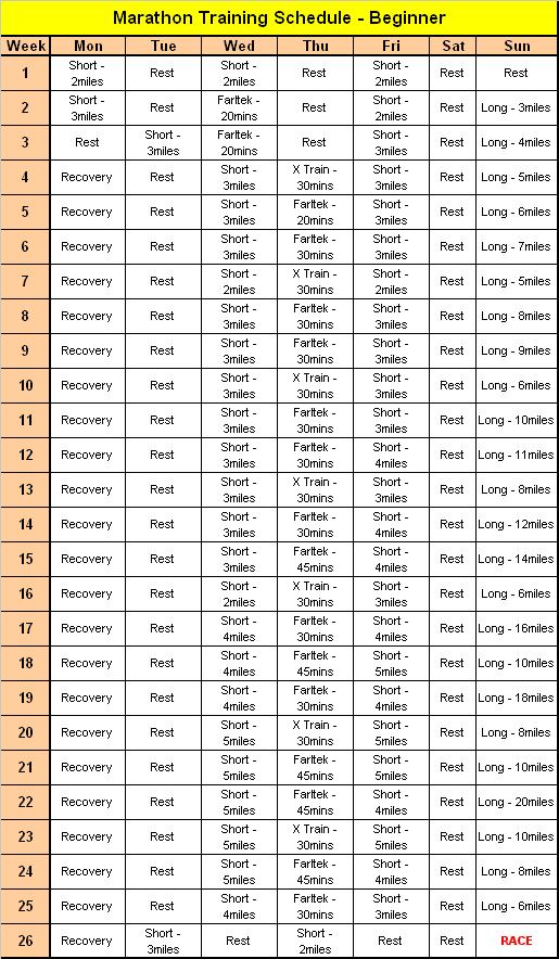 First marathon training plan pdf