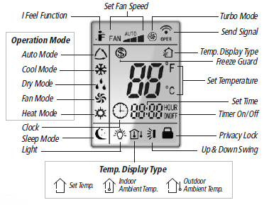 gree air conditioners remote control manual yt1ff