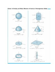 Moment of inertia table pdf