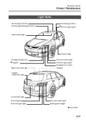 Mazda headlight adjustment user manual