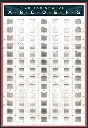 Complete guitar chord poster pdf