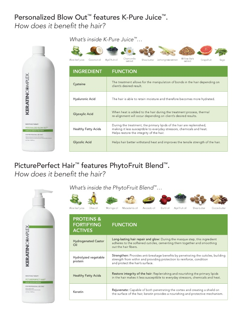 Keratin complex personalized blowout instructions