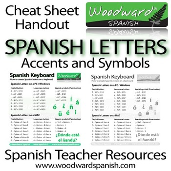 Spanish grammar cheat sheet pdf