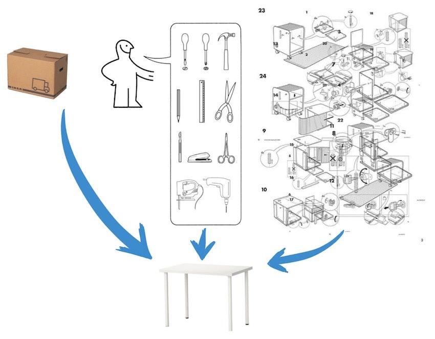ikea desk assembly instructions