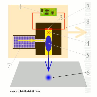 Inkjet printer working principle pdf