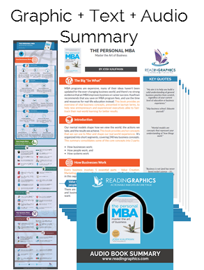 The personal mba pdf book