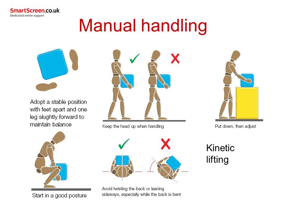 Safe work procedure for manual lifting