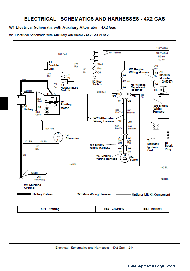John deere gator 4x2 parts manual