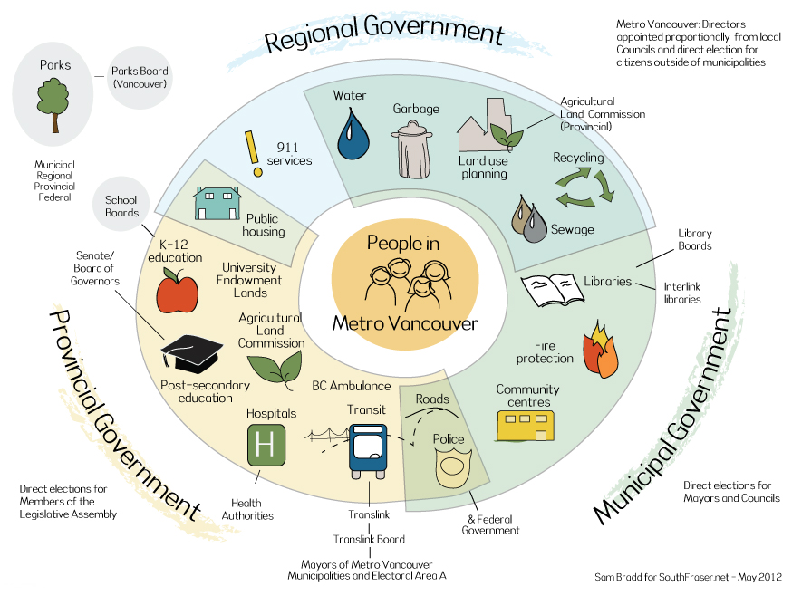 Local government in canada pdf