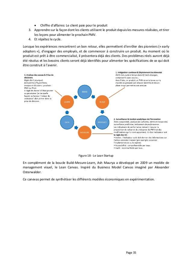 Telecharger guide pratique des 5s et du management visuel pdf