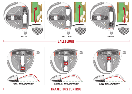 taylormade m1 driver adjustment instructions