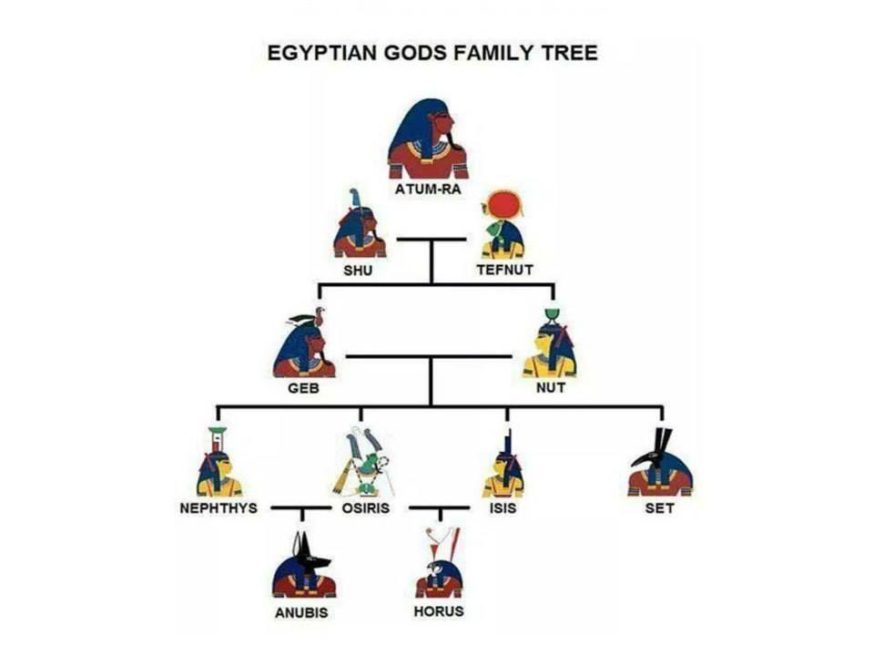 Egyptian gods family tree pdf