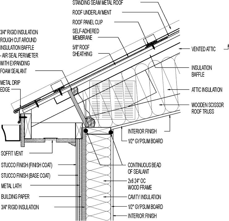 Roof framing plan details pdf