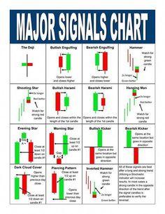 Candlestick patterns cheat sheet pdf