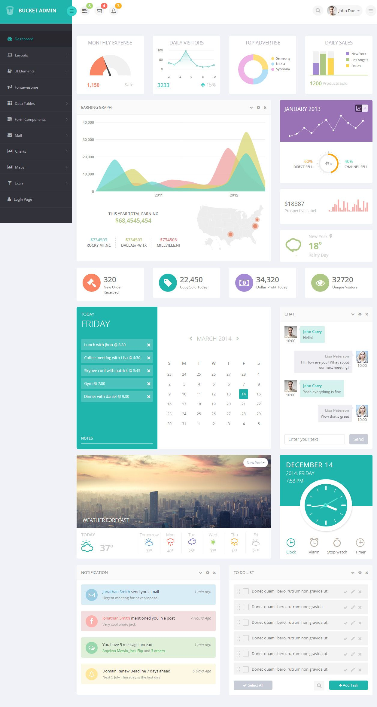 C desktop application with html5