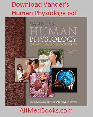 Human physiology silverthorn pdf free