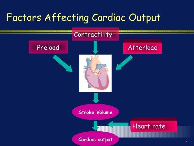 Factors affecting cardiac output pdf